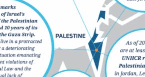 Israel Institute wants answers over distorted view of Israel by Immigration NZ