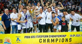 Israel's under-20 basketball team takes home European title for second year in a row