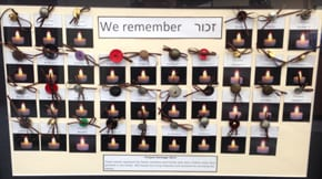 Memorial Board representing family-members' friends who were children when they perished in the Shoah.